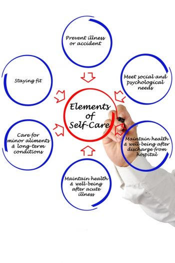 Stay organized and create a self-care routine. Self Care Organization Ideas